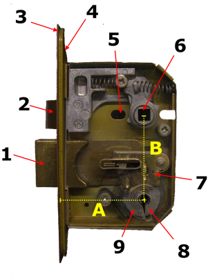 Mortice sashlock Internal Workings